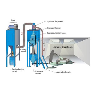 Automatic Air Blasting System with Belt Conveyor